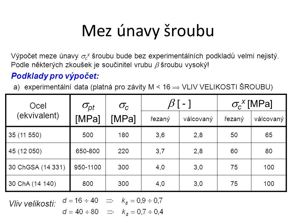 Mez únavy šroubu pt c  [ - ] cx [MPa] [MPa] Ocel (ekvivalent)